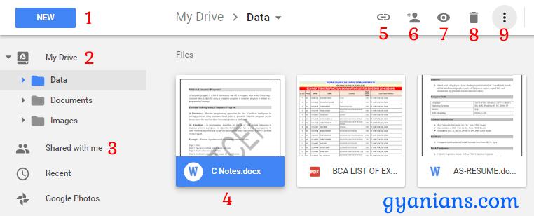 Google Drive Kya Hota hai Aur iska Upyog Kaise Karte Hai