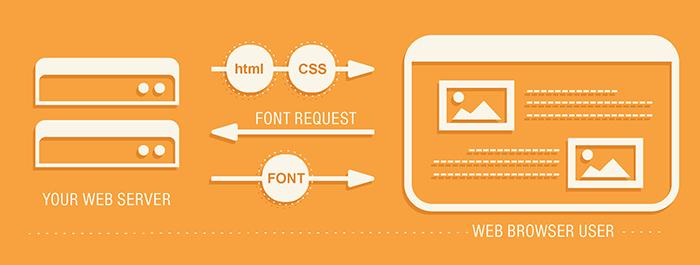 custom font request