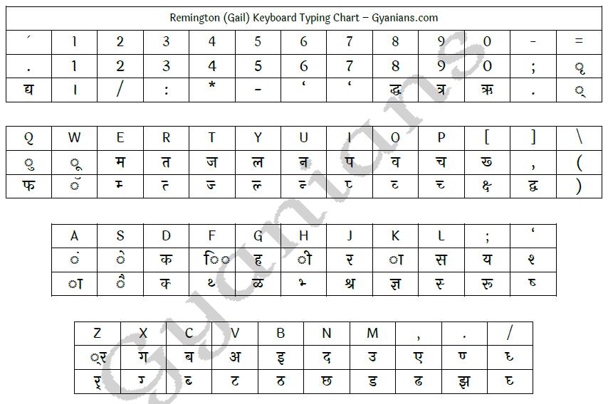 Remington Gail Mangal Font Typing Keyboard Chart