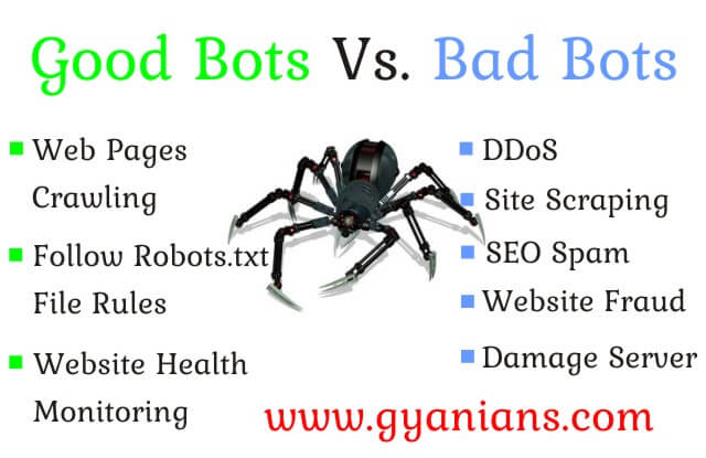 Good Bots vs Bad Bots hindi