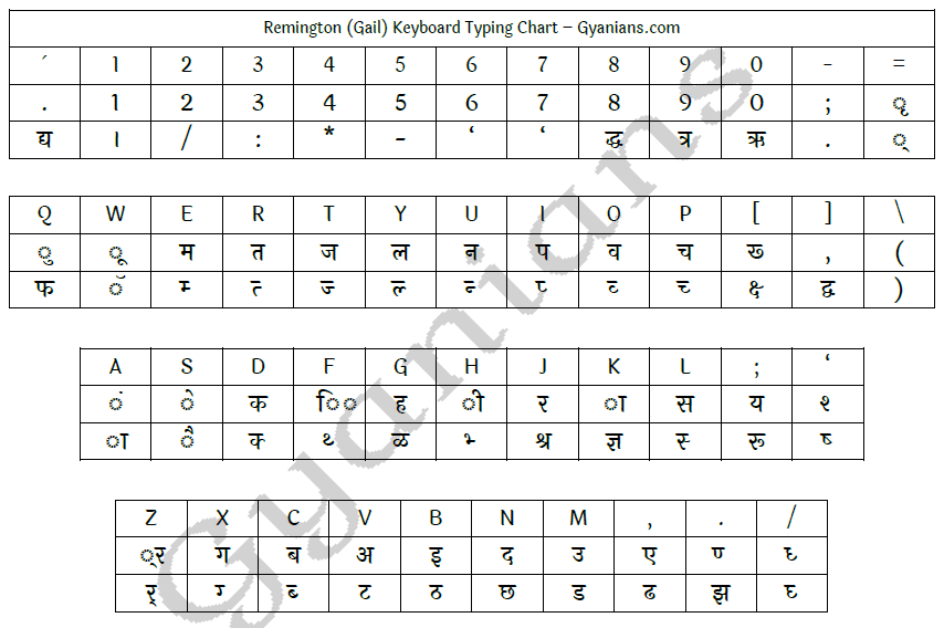 Remington Gail Mangal Font Typing Keyboard Chart