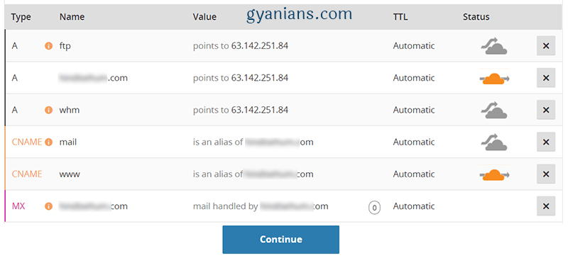cloudflare detect dns