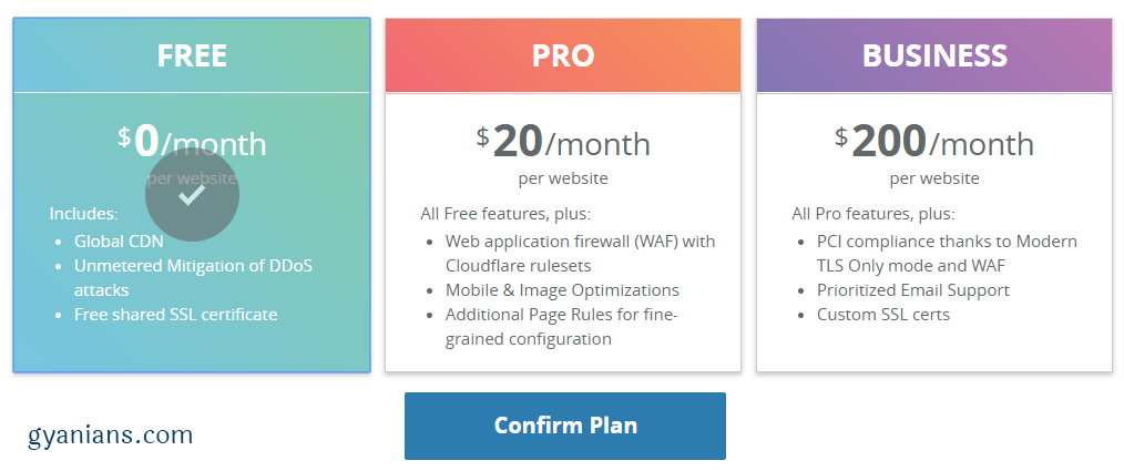 select cloudflare cdn free plan